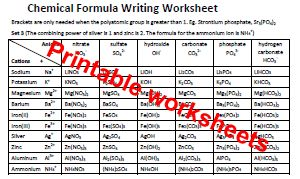 naming compounds and formula writing worksheet naming chemical ...