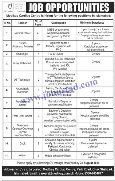 Medikay Cardiac Centre Jobs In Islamabad 2020 Jobs In Islamabad Jobs In Pakistan Latest Jobs In Pakistan