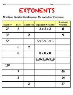 Mrs White S 6th Grade Math Blog Exponent Assessment Exponent Worksheets Middle School Math Homeschool Math
