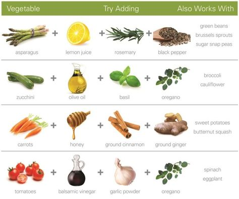 Garlic and Herb Mixed Vegetable Grill Recipe (Dairy-Free)