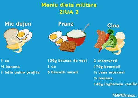 mâncărurile înghețate ma ajutat să pierd greutatea)