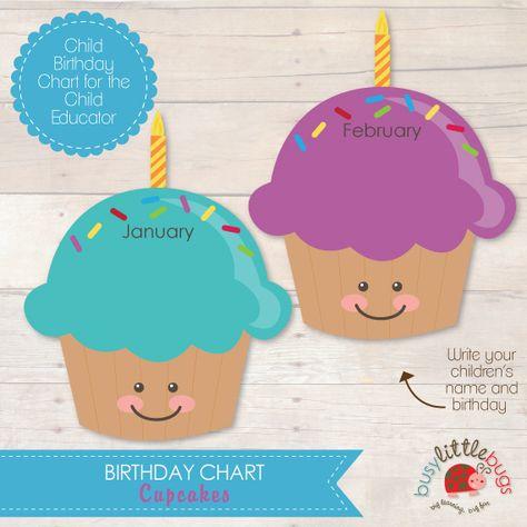 Busy Little Bugs Cupcake Birthday Chart For Teachers Child Educators