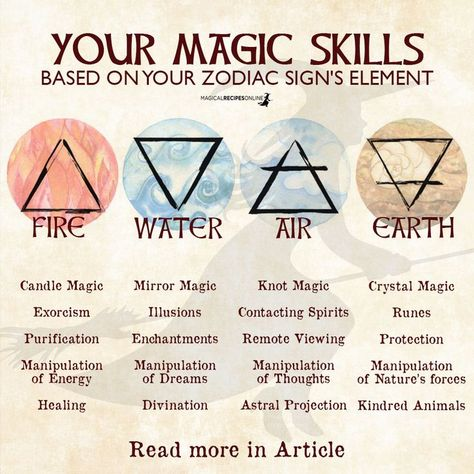 """4 fundamental forces of nature - all governed by the fifth element, the Spirit - are actually the closest Magical Powers we can harness. Witches are Wizards in their initiation always ask the apprentices """"What's Your Magic?"""" in order to define the 'colors' of ones powers and aura."""