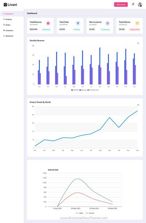 Livani - React Next eCommerce Store + Admin Panel