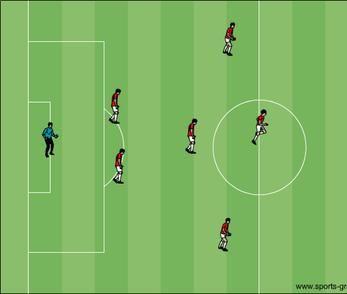 7v7 Formations Soccer Drills Soccer Field Soccer