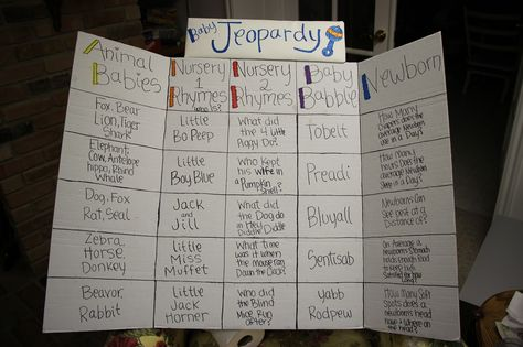 Baby Shower Jeopardy Questions Haley Baby Shower Pinterest