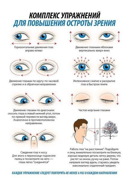 Самые эффективные упражнения для глаз