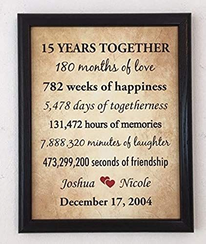 New Framed 15th Anniversary Gifts For Couple 15 Year Anniversary Gifts Fo 1 Year Anniversary Gifts 15th Wedding Anniversary Gift 13th Wedding Anniversary Gift