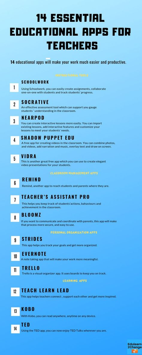 14 Essential Educational Apps for Teachers – EduLearn2Change