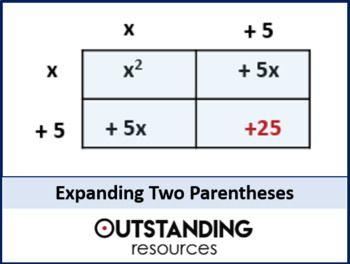 Algebra Expanding Doubleparentheses Quadratics Algebra Formingequations Solving Equations Graphs Maths M Quadratics Solving Quadratics Math Resources Bus stop method long division worksheet