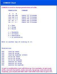Unix Chmod Cheat Sheet Computer Science Programming Learn