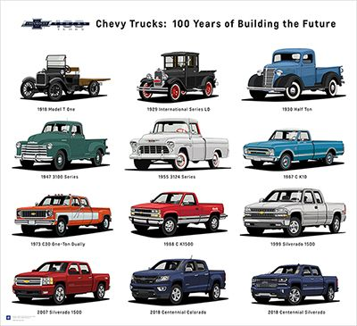 Chevy Trucks Centennial Art Poster Chevymall Chevy Trucks Chevy Ford Chevrolet