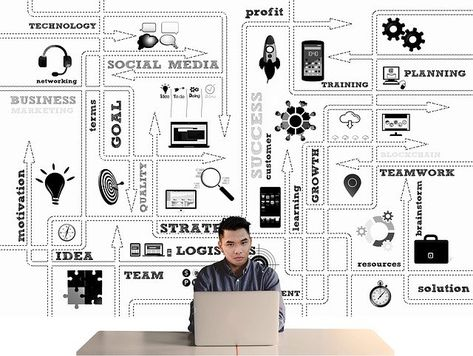 Brilliant Social Media Marketing Ideas To Help Your Business Stand Out   How To Advertise