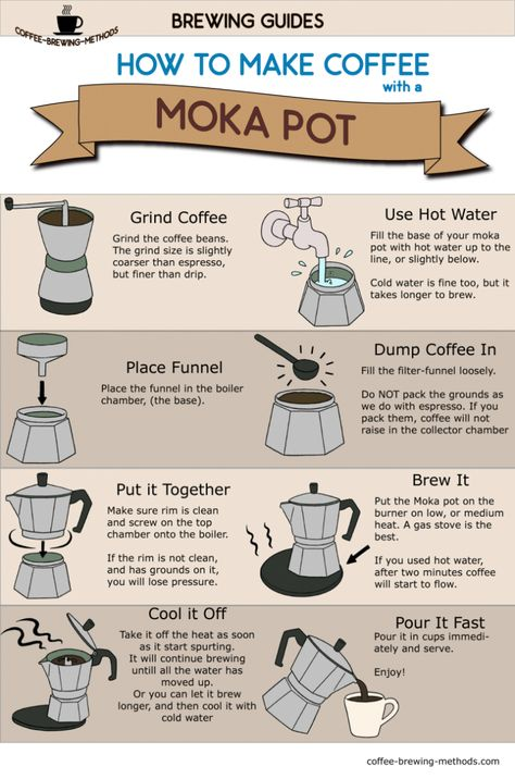Buyer's Guide to Stove Top Moka Pots