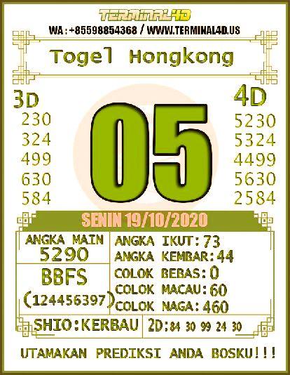 Prediksi Jitu Togel Hongkong 19 10 2020 In 2020 Read Bible Online Link