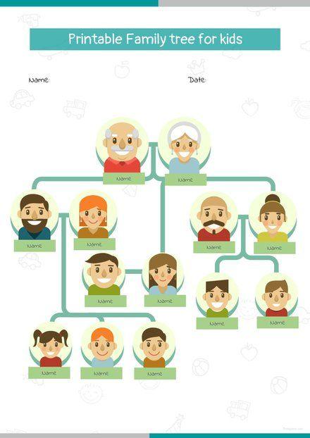 Pin On Family Tree