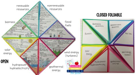 Energy Resources Foldable