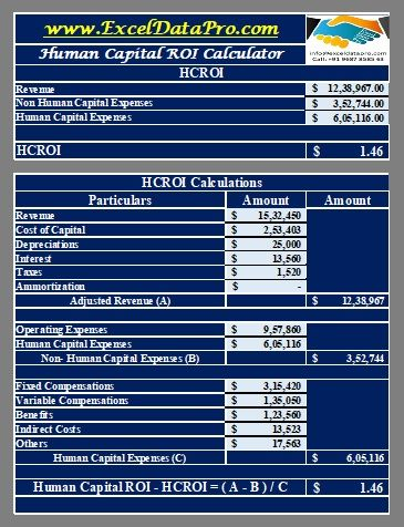 Download Human Capital Roi Calculator Excel Template Exceldatapro Marketing Strategy Social Media Excel Shortcuts Excel Templates Roi calculator excel template