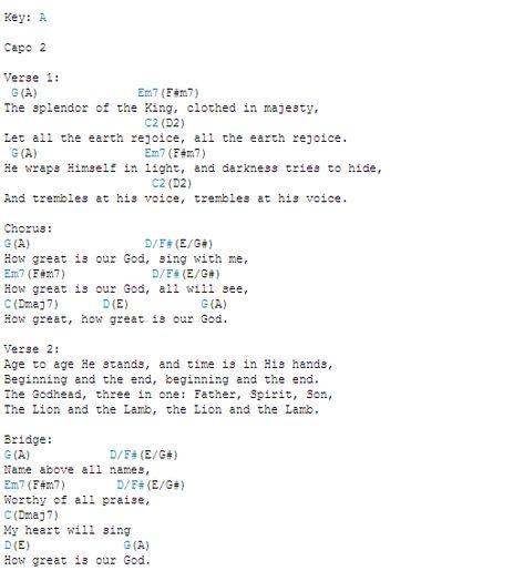 guitar chord sheet songs for worship - Google Search   Guitar ...