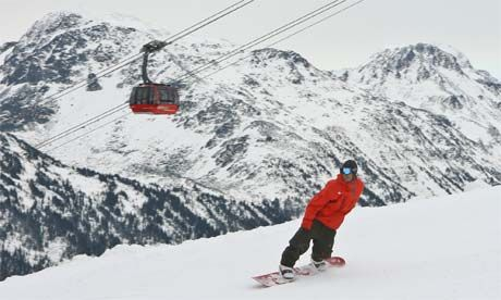 Expert advice for a trip to Whistler-Blackcomb.