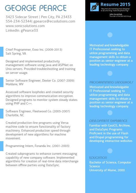 job application http\/\/wwwteachers-resumesau\/ Whether you - documentum administrator sample resume