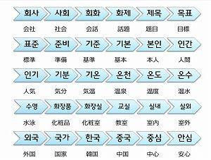 第12回 漢字を抱くハングル 最も使われる韓国語の漢字55選 韓国語のスピード学習方法 韓国語教室 アシェルランゲージスクール 2021 ハングル 韓国語の単語 韓国語