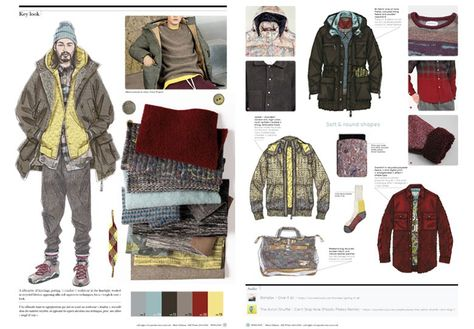 Nelly Rodi Men's Edition S/S 2020 - Man Fashion Trends Forecasting - Colors Materials Shapes - Inspiration Book - Now available at Appletizer!