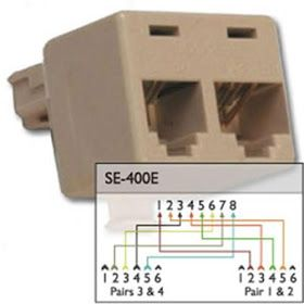 Cat5 Cat5e Cat6 Cable Is Frequently Used For Wiring Telephone Jacks You Can Send Up To 4 Telephone Lines On One 4 Pa Telephone Jack Rj45 Pc Repair