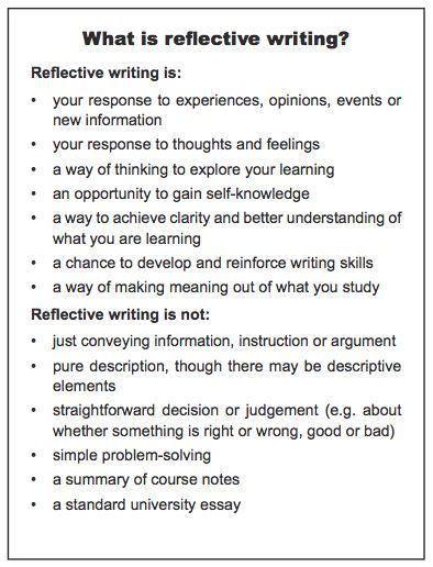 Pin By Jan Wawczak On Reflective Writing Reflection Paper Essay Writing Skills Writing Words
