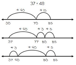 great mental math strategy