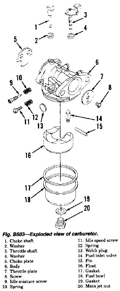 Electrical Briggs Amp Stratton Engine Diagram