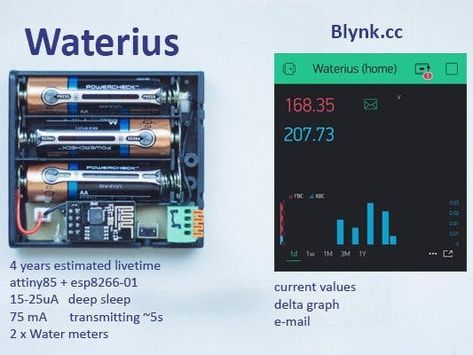 Waterius Electronics Projects Arduino Projects Esp8266 Projects