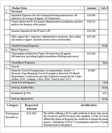 sample proposal budget template dave ramsey budget template dave ramsey budget template and things to keep in mind when using it there are all sorts of