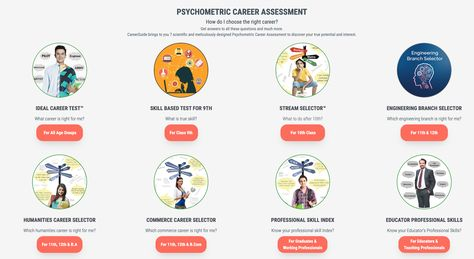 What Are The Types Of Psychometric Assessment Tools? - CareerGuide