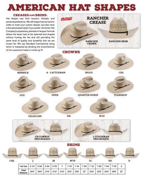 1930 1950s Western Wear For Women And Men Mens Western Hats Cowboy Hat Styles Mens Hats Fashion