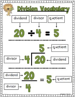Math 5 Lesson Free Division Poster Teacher's Take-Out Teaching Division, Math Division, Teaching Math, Division Activities, 3rd Grade Division, Division Anchor Chart, Math Strategies, Math Resources, Long Division Strategies