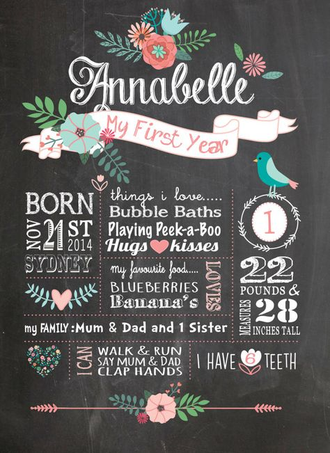 First Birthday Chalkboard Poster Chalkboard by ScissorsPaperPrint                                                                                                                                                                                 More