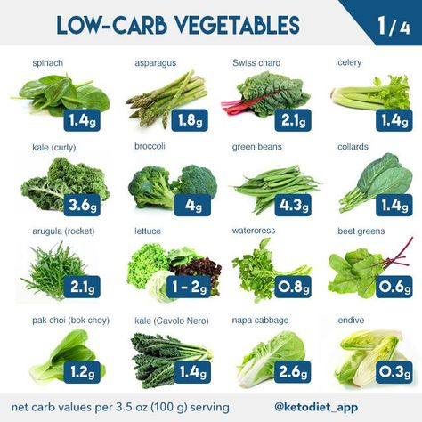 Incompetent Cardio Weight Loss Plan #weightlossnutrition #HealthyWeightLossSupplements