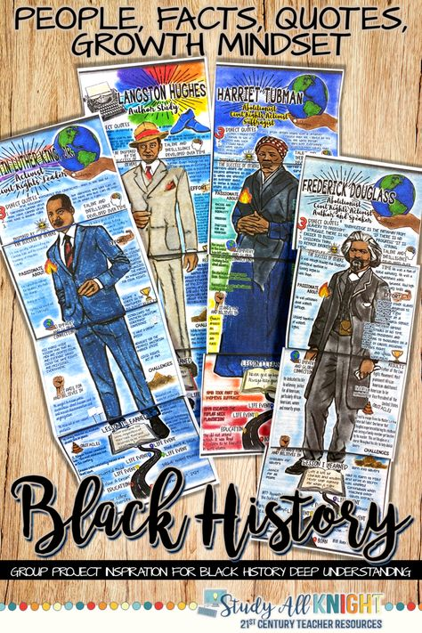 Black History Inspiration For Your Classroom, People, Facts, Quotes, Growth Mindset - Study All Knight