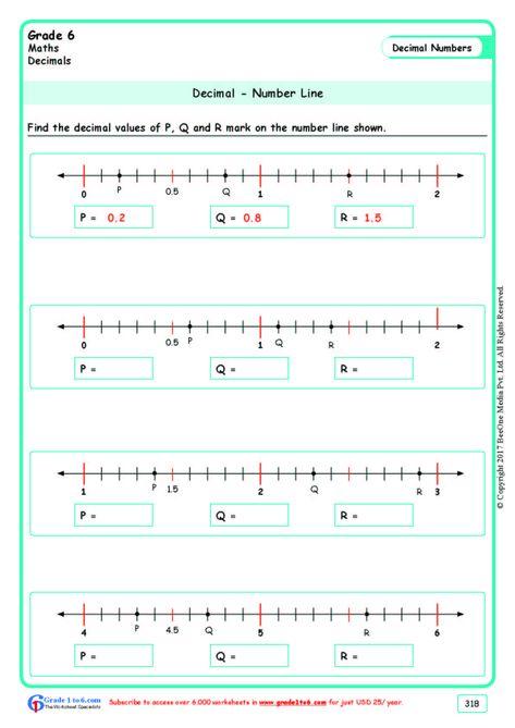 Worksheet Grade 6 Math Decimal Number Line Grade 6 Math Worksheets Number Line Letter Recognition Worksheets