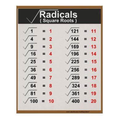 Radicals Square Roots Posters Zazzle Com In 2021 Square Roots Math Methods Basic Math Dividing radicals worksheet answer key
