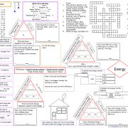 Aqa trilogy physics revision a3 worksheets 1 9 grade 2018 spec aqa gcse physics revision pack new 1 9 grade 2018 spec a3 revision sheets to help your students revise graph skills calculations key terms definitions urtaz Images