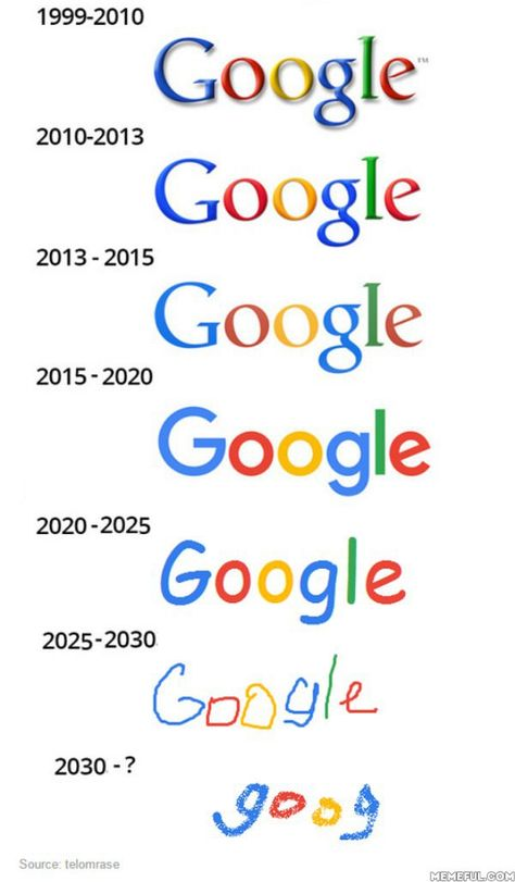 If Google keeps getting more childish, I'll have to switch to Bing - 9GAG