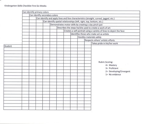 This is a skills checklist I created and use to assess my