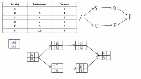The Best 22 Way To Draw Network Diagram In Word Samples