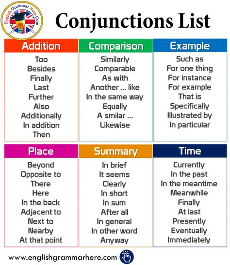 Conjunctions, Definitions and Example Sentences - English Grammar Here Konjunktionen, Defini