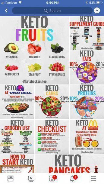 healthline low carb diet