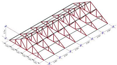 Practical Analysis And Design Of Steel Roof Trusses To Eurocode 3 A Sample Design Structville Roof Truss Design Roof Trusses Roof Design