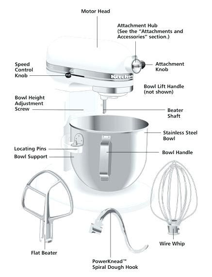 The Best Kitchenaid Stand Mixer Parts Dishwasher Safe And Description