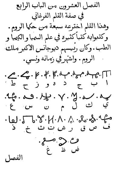 Ancient Alphabets Explained Jason Colavito Ancient Alphabets Magick Book Islamic Quotes Quran